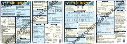 Комплект раздаточных таблиц по астрономии