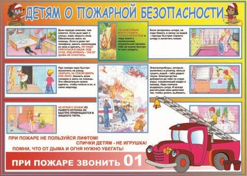 """Виниловая таблица """"Детям о пожарной безопасности"""" 100х140 см"""