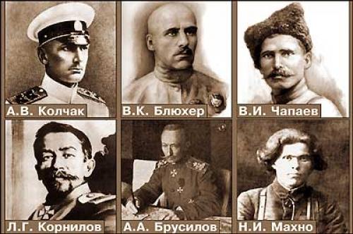 """Cлайд-альбом """"История Росии в XX веке"""""""