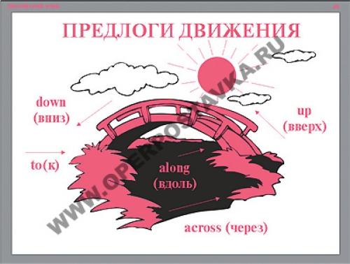 """Комплект таблиц """"Английский язык""""- 67 шт,  формат 465х620 мм (картон)"""