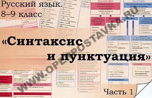 """Комплект транспарантов  """"Русский язык в 8-9 классах. Синтаксис и пунктуация."""""""