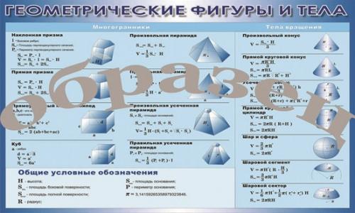 """Виниловая таблица """"Геометрические фигуры и тела"""" 100х140 см"""