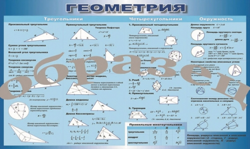"""Виниловая таблица """"Геометрия"""" 100х140 см"""