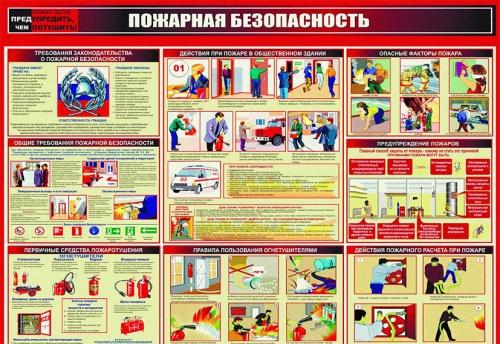 """Виниловая таблица """"Пожарная безопасность"""" 100х140 см"""