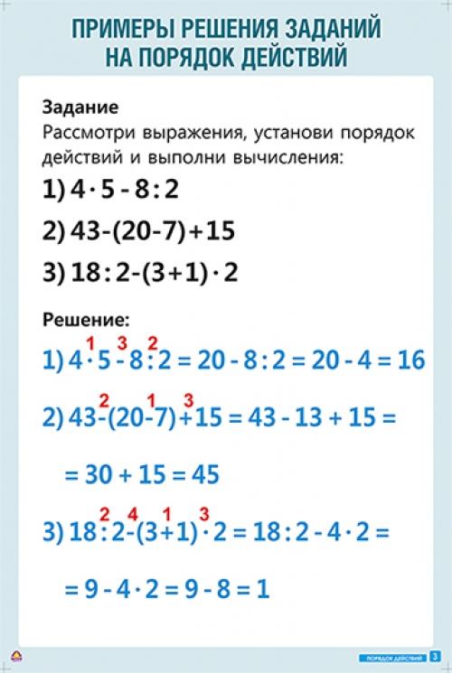 """Комплект таблиц """"Порядок действий"""" (А1, лам., 3 таблицы+32 карточки)"""