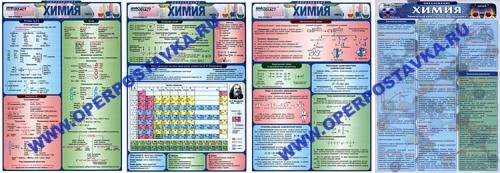 Раздаточные таблицы по химии (Часть 1,2,3,4,5)