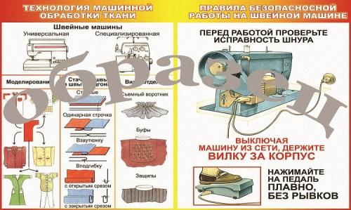 """Виниловая таблица """"Швейная машина. Правила безопасной работы на швейной машине. Технология машинной обработки ткани"""" формат 100х140 см"""