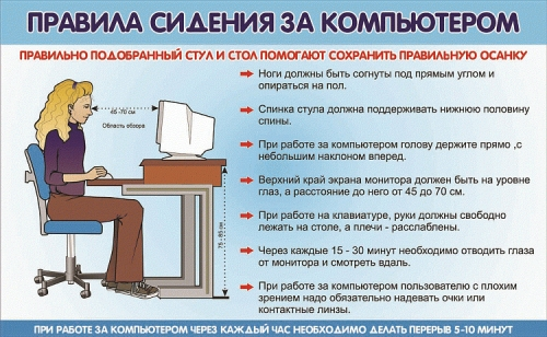 """Виниловая таблица """"Правила сидения за компьютером"""" 100х140 см"""