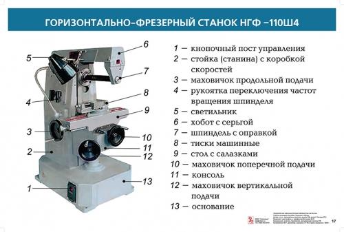 """Пятый комплект таблиц """"Технология. Механическая обработка металла. 5-11 (12) классы"""" (22 таблицы, формат А1, лам.)"""