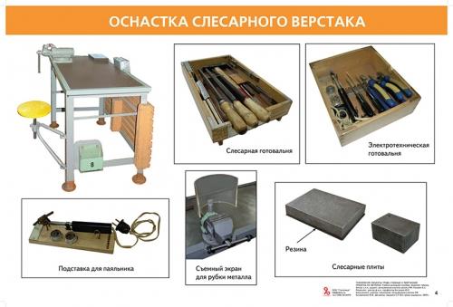 """Седьмой комплект таблиц """"Технология. Объекты труда, учебные и творческие проекты из металла. 5-11 (12) классы"""" (22 таблицы, формат А1, лам.)"""