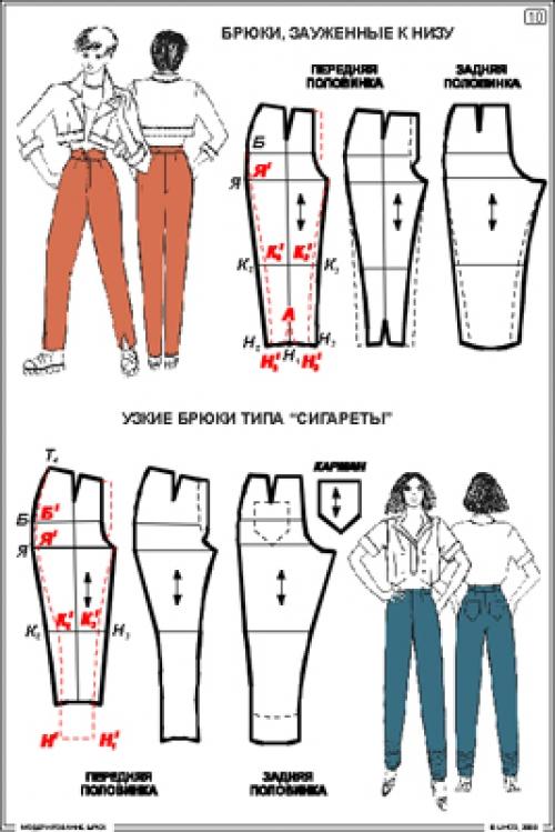"""Фолии """"Моделирование брюк"""""""
