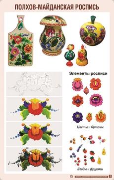 """Комплект таблиц """"Основы декоративно-прикладного искусства""""  (цв., А1, 12 шт.)"""