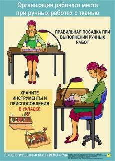 """Комплект таблиц """"Технология. Безопасные приемы труда для девочек (20 шт, формат А-2)"""