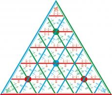 """Математические пирамиды """"Дроби"""""""