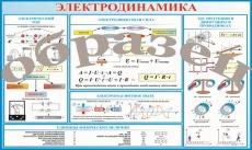 "Виниловая таблица ""Электродинамика"" 100х140 см"