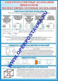 """Виниловая таблица """"Электрические колебания вибраторов, молекулярно-атомные  колебания"""" 100х140 см"""