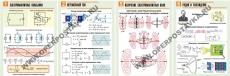 """Комплект таблиц """"Электромагнитные колебания и волны""""  ( 6 табл.,формат А1, лам.)"""