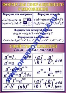 """Виниловая таблица """"Формулы сокращения умножения. Свойства степеней"""" 100х140 см"""