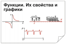 """Фолии """"Функции, их свойства и графики"""" (17 пленок +3)"""