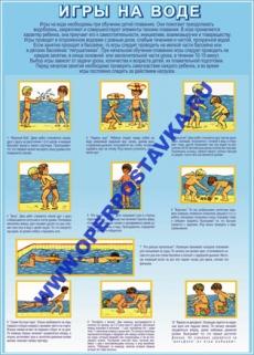 """Виниловая таблица """"Игры на воде"""" 100х140 см"""