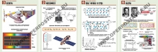 "Комплект таблиц ""Квантовая физика""  (10 табл.,формат А1, лам.)"