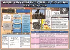 """Виниловая таблица """"Металлургия"""" 100х140 см"""