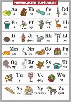 """Виниловая таблица """"Немецкий алфавит в картинках с транскрипцией"""" формат 100х140 см"""