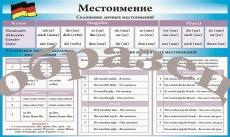 """Виниловая таблица """"Немецкий язык. Местоимение. Склонения"""" формат 100х140 см"""