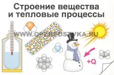 Строение вещества и тепловые процессы (20 пленок)