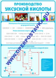 """Виниловая таблица """"Производство уксусной кислоты"""" 100х140 см"""