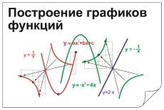 """Фолии """"Построение графиков функций"""" (29 пленок)"""