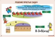 """Комплект таблиц  """"Простые задачи"""" (А1, лам., 2 таблицы+256 карточек)"""