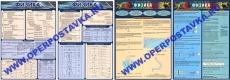 Раздаточные таблицы по физике (5 шт, формат А4, ламиниров)