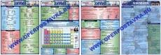 Комплект раздаточных таблиц по химии (5 шт,формат А4,ламинир)