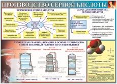 """Виниловая таблица """"Производство серной кислоты"""" 100х140 см"""
