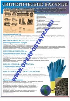 """Виниловая таблица """"Синтетические каучуки"""" 100х140 см"""