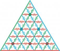 """Математические пирамиды """"Сложение до 1000"""""""