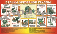 """Виниловая таблица """"Станки фрезерной группы"""" формат 100х140 см"""
