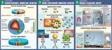 """Комплект таблиц по химии дем. """"Начала химии"""" (16 табл.,формат А1, ламинир.)"""