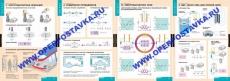 "Комплект таблиц по физике ""Электродинамика"" (10шт, 680х960 см, бум)"