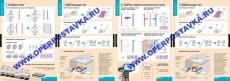 "Комплект таблиц по физике ""Электростатика"" (8 шт, 680х960 см, бум)"