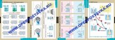 "Комплект таблиц по физике ""Термодинамика"" (6 шт, 680х960 см, бум)"