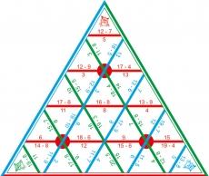 """Математические пирамиды """"Вычитание до 20"""""""