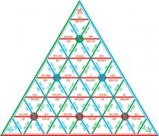 """Математические пирамиды """"Вычитание до 1000"""""""